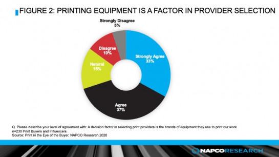 factors in investment decisions
