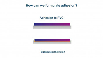 How to formulate ink adhesion