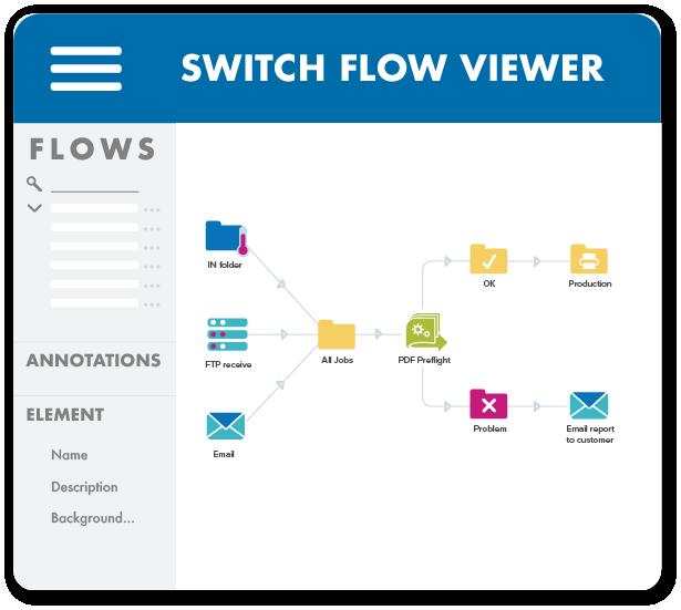 Switch 2020 Spring Viewer