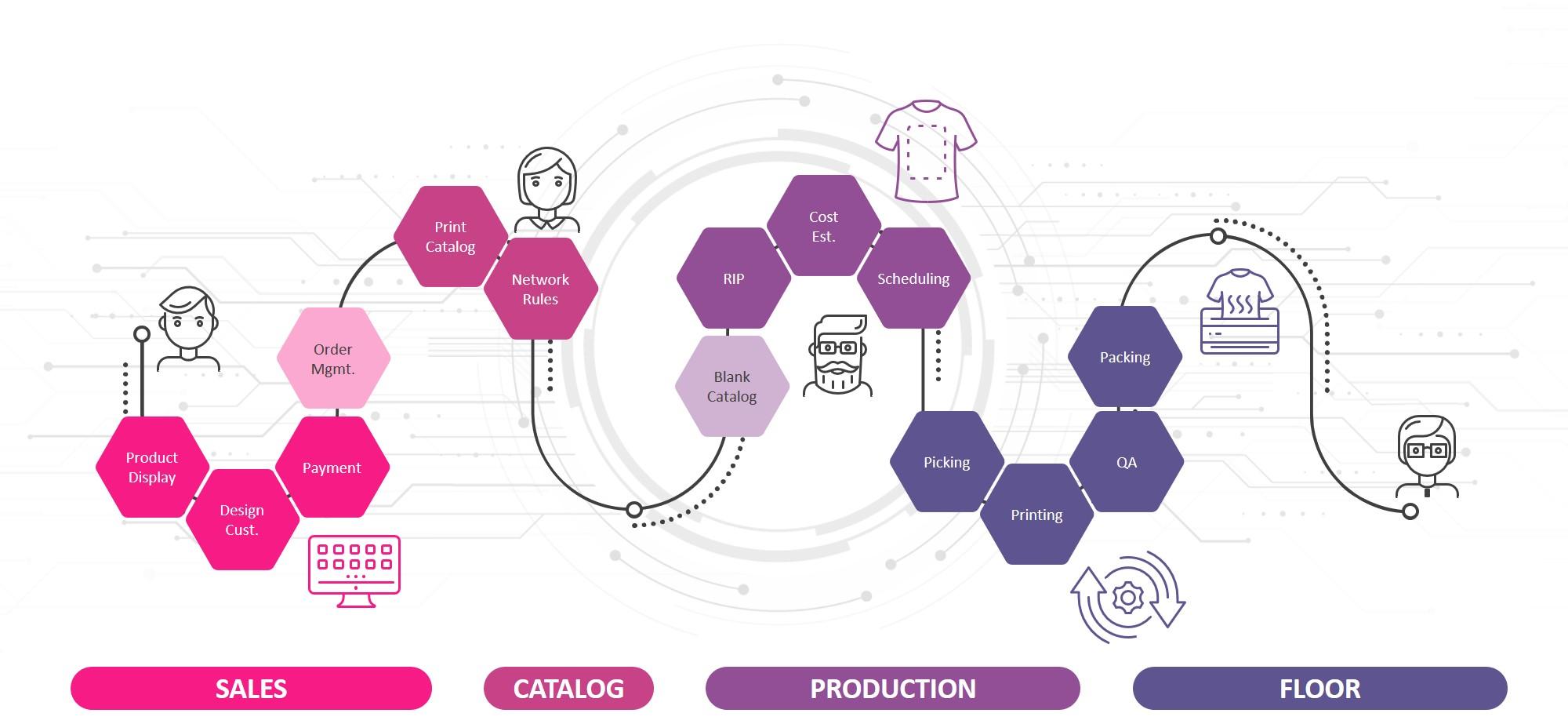 Kornit Digital infographic