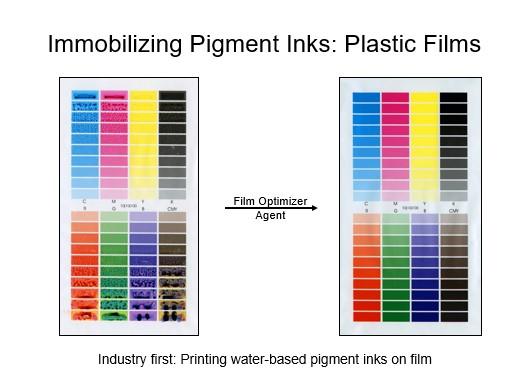 KODAK PROSPER QD Packaging Inks and Film Optimizer Agent — Kodak